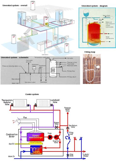 wiring diagram for domestic central heating central