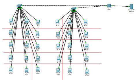 Switch Untuk Warnet latihan membuat desain warnet lewat cisco paket tracer khusus tik