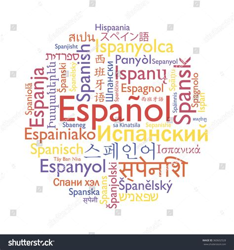 talk spanish grammar 1406679208 spanish language foreign languages educational vector stock vector 360602528 shutterstock