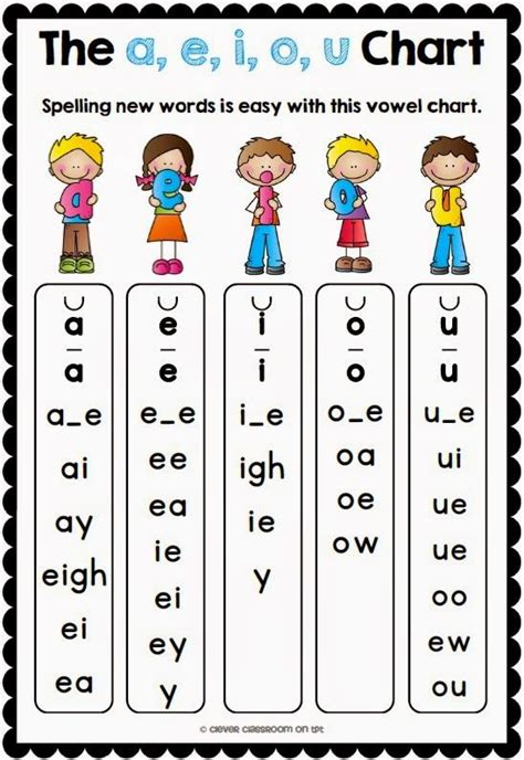 printable vowels poster long vowels and short vowel posters charts cards and