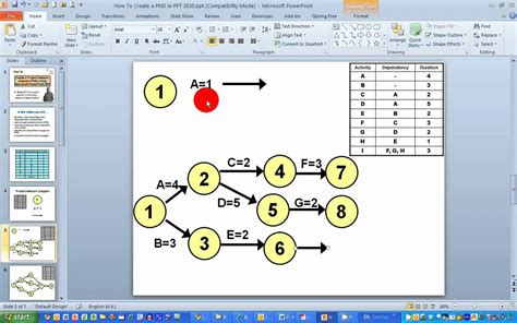 aoa diagram creator aoa network diagram periodic diagrams science