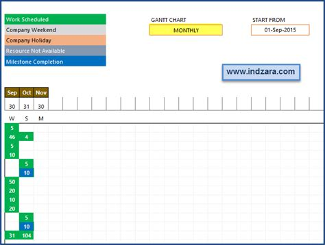 gantt project planner excel template project planner template project schedule timeline in
