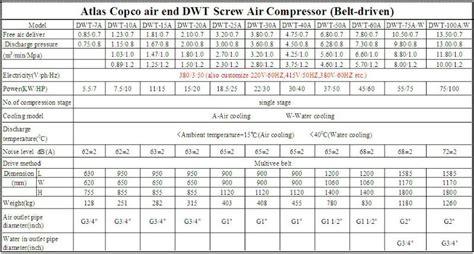 atlas copco dewate screw air compressoratlas air  ce