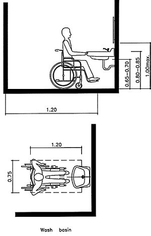 Lift Floor Plan by Accessibility Design Manual 2 Architechture 10 Rest Rooms