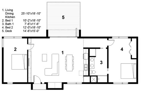 Modern Cabin Floor Plans Free Green House Plans Tiny House Design