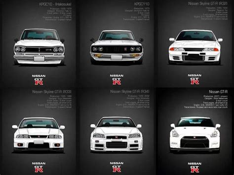 pics for gt godzilla evolution 17 best images about gtr on pinterest godzilla cars and