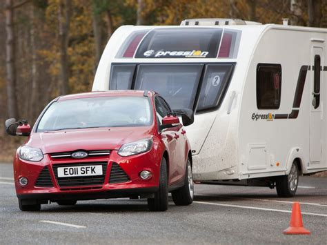 Fiesta Awning Ford Focus Review Ford Tow Cars Practical Caravan