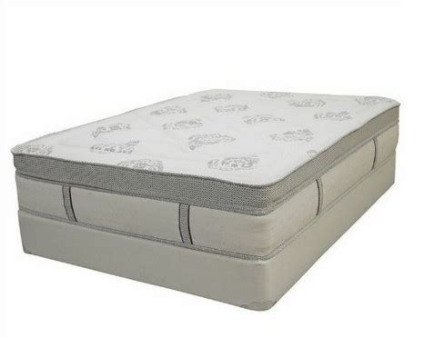 W Mattress Review by Hton And Mattress Reviews Inexpensive Mattresses