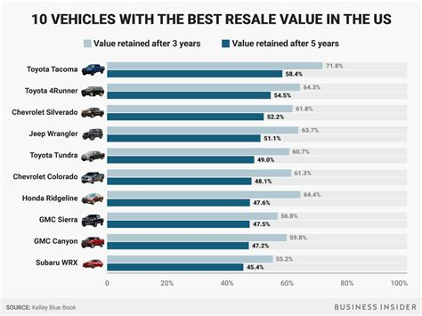 kelley blue book prices for used car resale and trade in values html autos weblog tag kelley blue book bloglikes