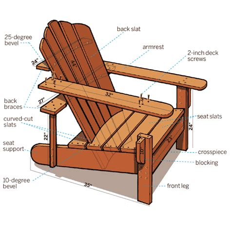 how to build an adirondack chair door shed plans building adirondack chair picnic