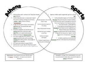 Athens and sparta quotes quotesgram