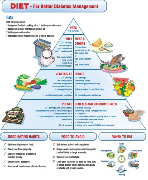 carbohydrates a diabetic can eat diabetes diet and nutrition for diabetes health care