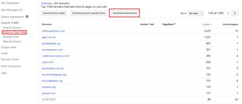 conduct a backlink profile analysis with excel case study