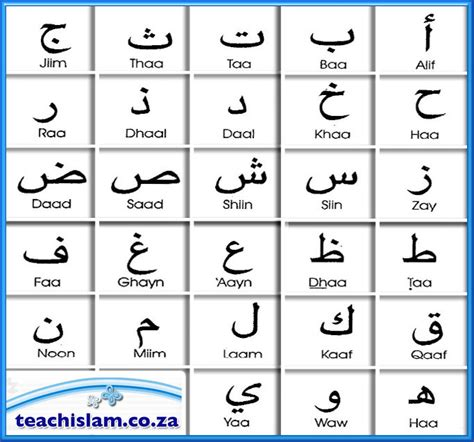 Alfabet Islam islam and judaism different but similar muslim alphabet