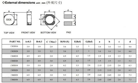 surface mount inductor sizes anti electromagnetic interference surface mount power inductors small size smt type
