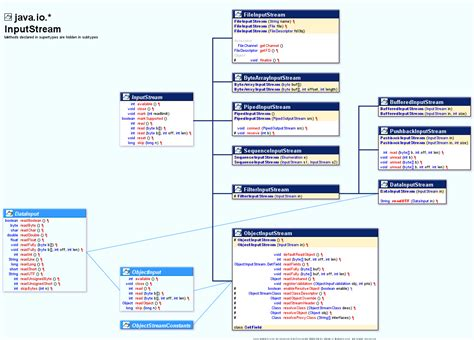 class diagram editor block diagram java wiring diagram
