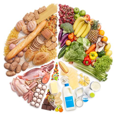 alimentazione corretta in gravidanza i 5 gruppi alimentari per una corretta alimentazione in