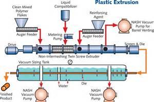 extruder wiring diagram hardware diagram elsavadorla