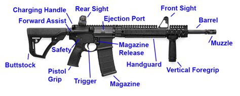 ar 15 rifle parts diagram best ar 15 buyer s guide 2016 how to choose your first ar