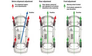Steering Wheel Alignment Cost Why Is Wheel Alignment Important