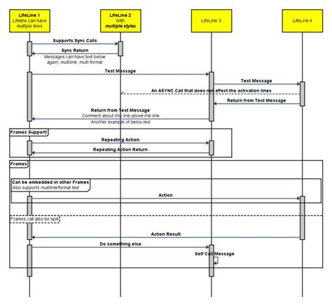 generate sequence diagram from java code uml diagram generator 28 images uml diagram generator