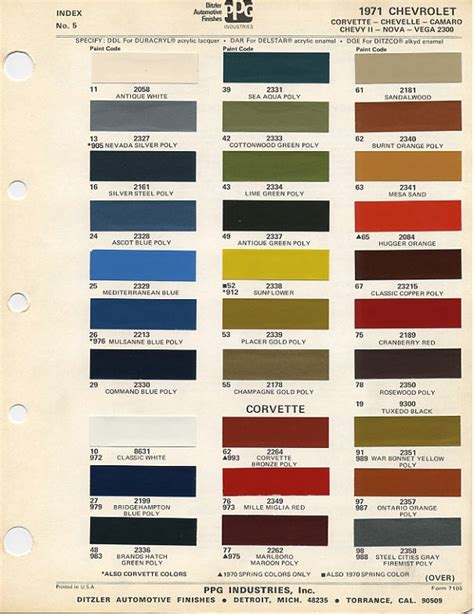 superb chevy truck paint colors 4 1965 chevy truck paint color chart laurensthoughts