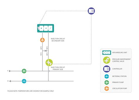 scada wiring diagram scada wiring diagram exles