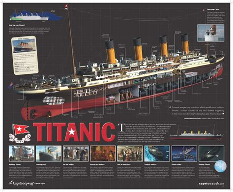 titanic diagram titanic collection on ships and products