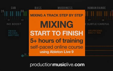 how to start producing house music production music live mixing a track from start to finish tutorial