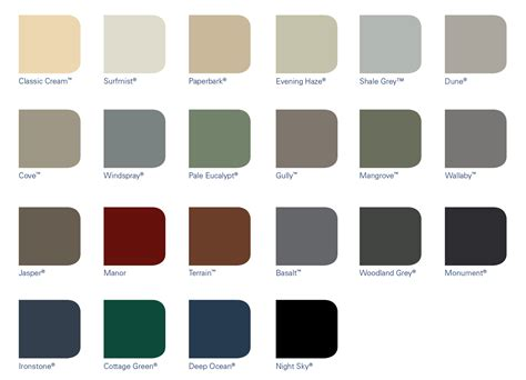 Colourbond Shed Colours fielders endurance colours fielders endurance