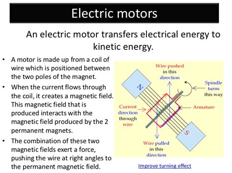 electric motor physics electric motor physics diagram image collections how to