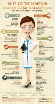 celiac info the patient celiac