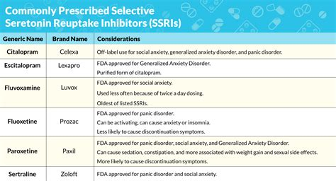 Ssri Detox Symptoms by A Guide To Treating Your Panic Disorder