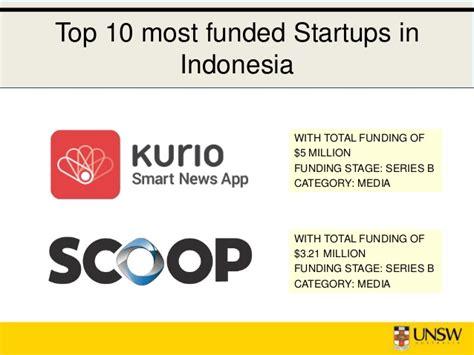 bukalapak funding indonesia s startup ecosystem entrepreneur toolbox