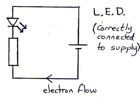 led diode direction light emitting diode