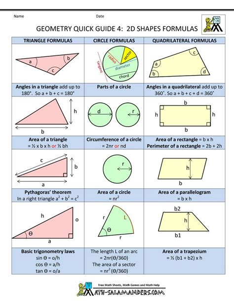 algebra and geometry formulas sheet geometry terms and definitions geometry sheet 4 2d