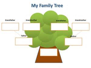 Picture Of A Family Tree Template by Blank Family Tree For Clipart Best
