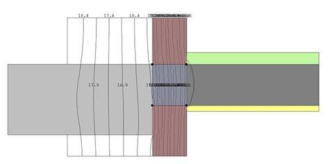 isolamento terrazze isolamento termico balconi isolamento come funziona l