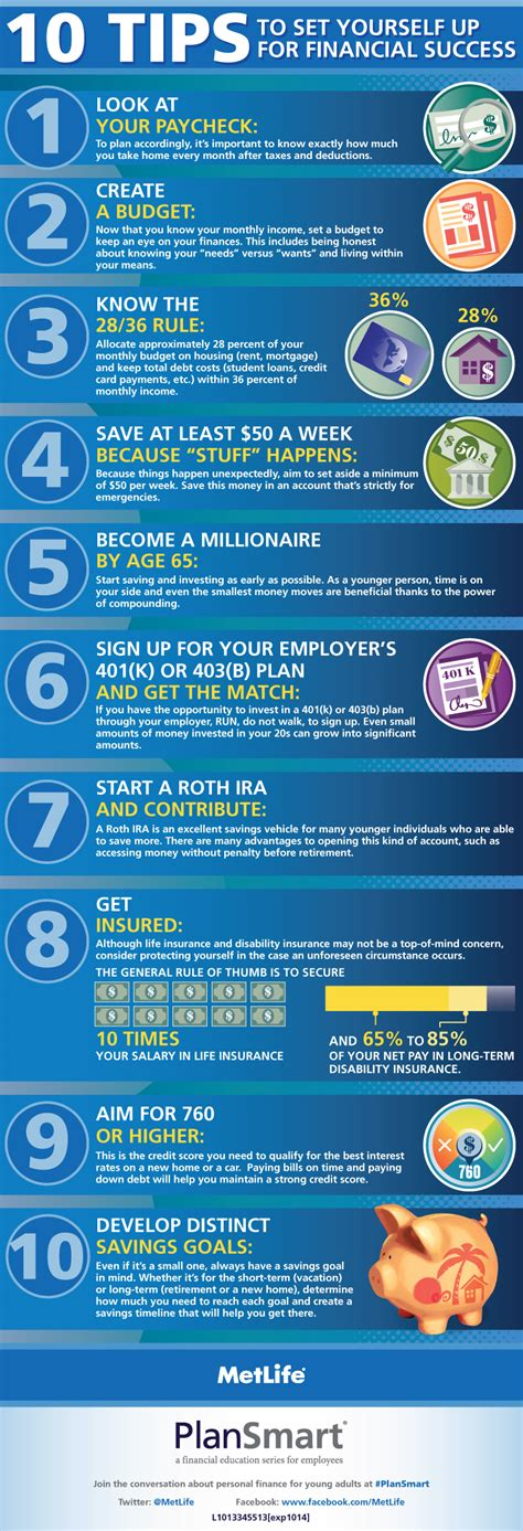 10 tips for 20 tips make the money you need stay out of the weeds books set yourself up for financial success infographic