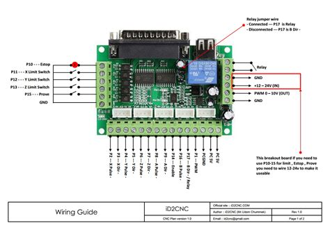 cnc limit switch wiring diagram wiring diagram with