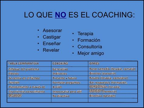 que es el couching coaching y liderazgo agosto 2010 coaching and