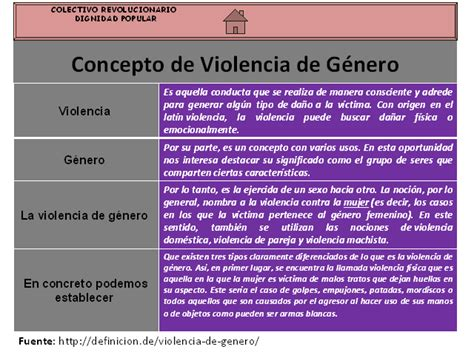 imagenes de tipos de violencia de genero diez perfiles de agresores del estado vargas seg 250 n la