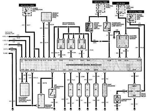 transmission control 1994 lincoln mark viii transmission control 93 lincoln mark viii wiring diagram wiring diagram with description