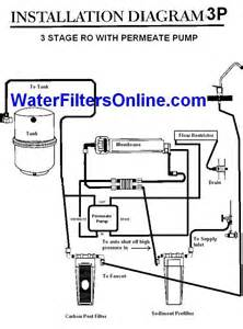 installation diagram of 3 stage ro reverse osmosis system