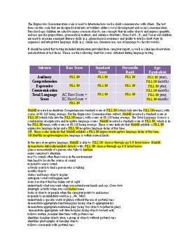 preschool speech language evaluation report template speech language evaluation templates preschool language