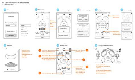 google design wireframe wireframes graham todman freelance ui ux product designer