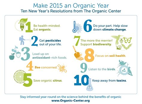 december 31 2014 new year s aging capriciously the organic center organic new year s resolutions for 2015