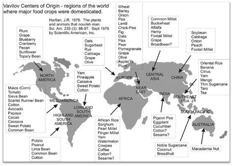 origins food course module 2 agriculture in hawaii