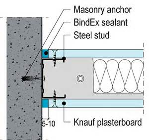 knauf details dwg cad details steel stud walls knauf australia
