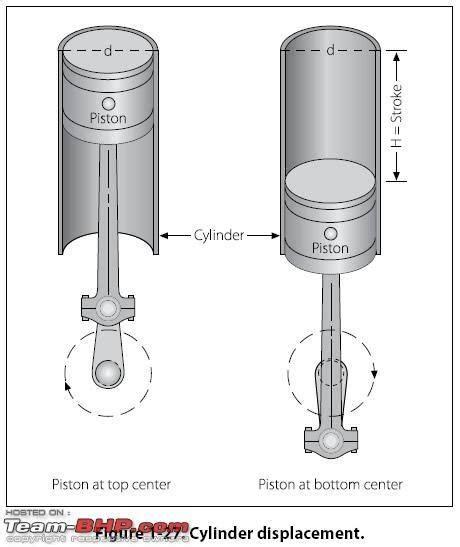 versa valves diagram versa pilot valve elsavadorla